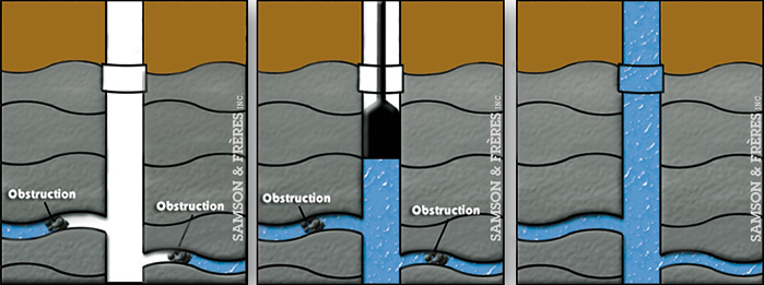 Hydrofracturation2